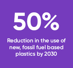 S2030 Fact Box 3 Plastics